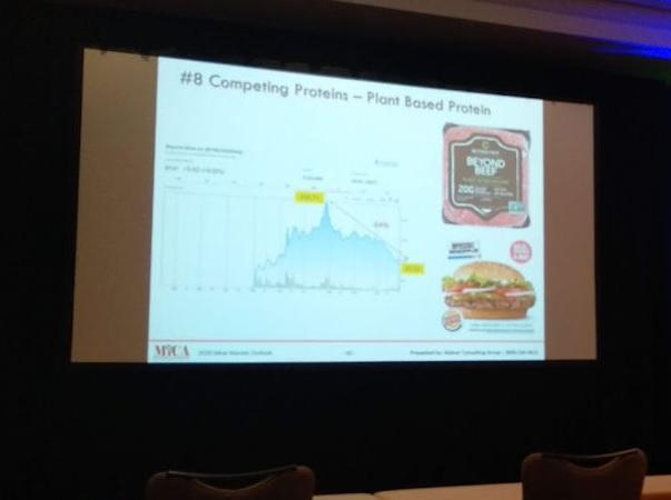 INAC participa en la 60° reunión de los importadores de carne de Estados Unidos